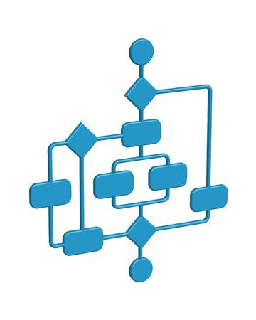 jx framework - Prozessfluss